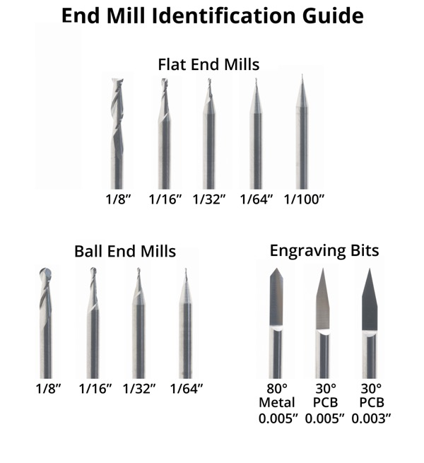 End Mill Identification Guide – Bantam Tools