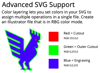 Advanced-SVG-Workflow-Overview.png